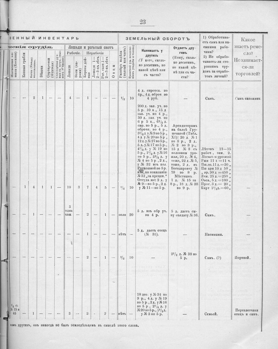 Worksheets for basic division facts (grades 3-4)